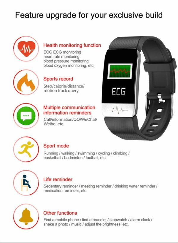 iDock Smart Pro™ Official Retailer – Temperature/ECG/Blood Oxygen/Blood Pressure