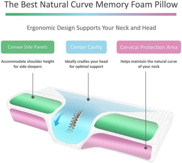 Original ProSleepy™ Official Retailer – Bamboo Cervical Pillow