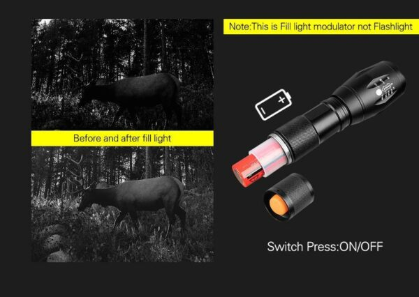 Clear Vision Scope™ – Official Retailer