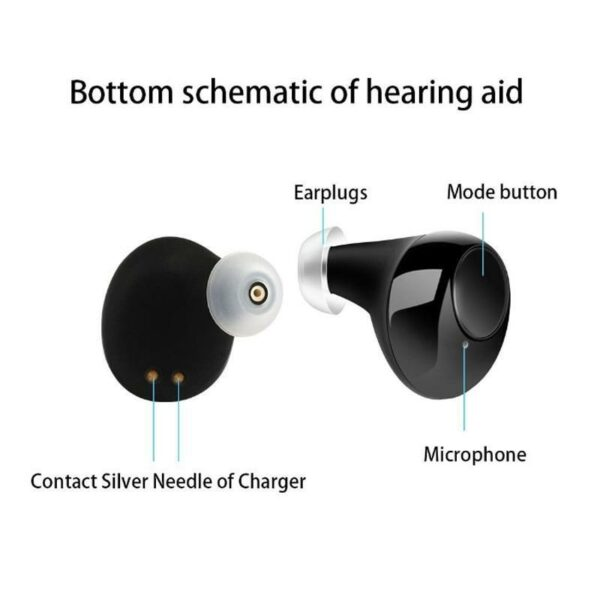 LumiShadow™️ Mini Rechargeable Hearing Aids – Official Retailer