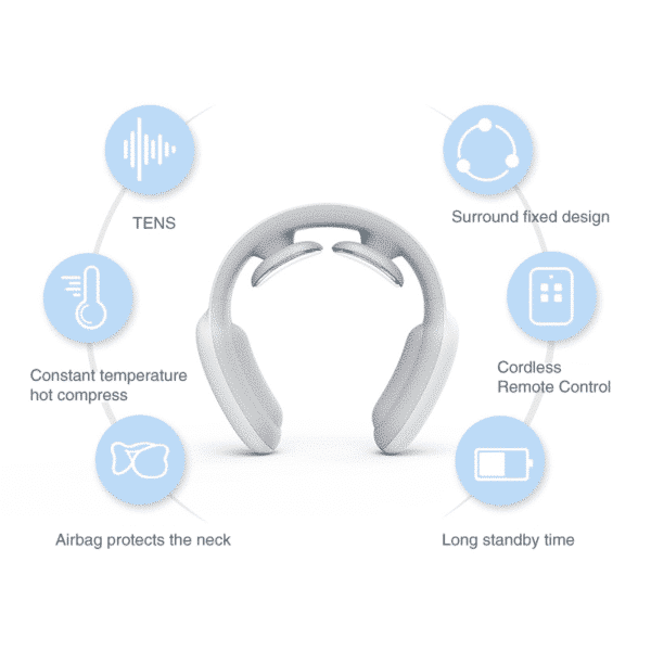 Relux™ Serenity Neck And Shoulder Massager – Official Retailer
