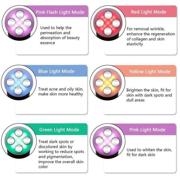 The LumaWand™ – Official Retailer – LED Skin Rejuvenation Wand