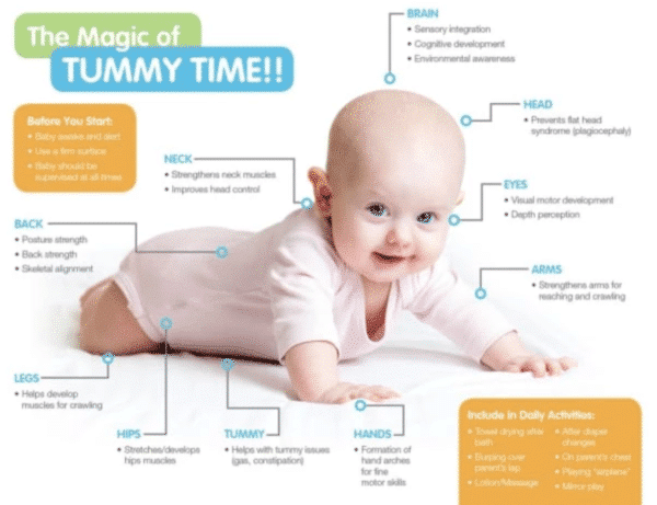 FLYLEO™ TUMMY TIME MAT – Official Retailer