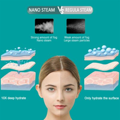 Pro Cleansing Facial Steamer™ – Official Retailer