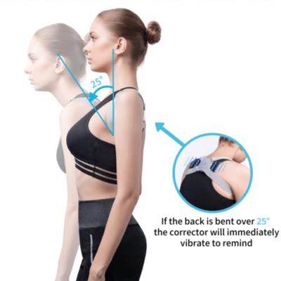 Posturepro 2.0™ – Official Retailer