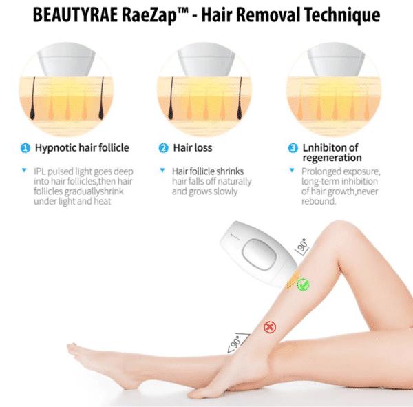 Beautyrae™ Official Retailer – Ipl Laser Hair Removal Handset